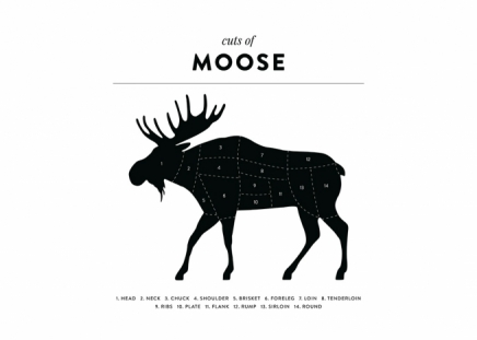 Cuts of Moose Poster in the group Posters & Prints / Kitchen at Desenio AB (12122)