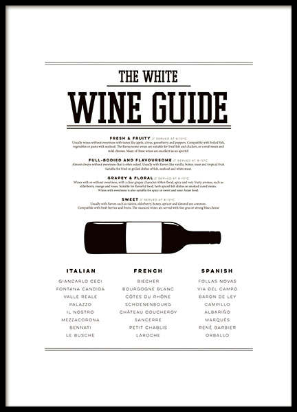 Print for the kitchen, kitchen art with a wine guide. Cheap prints.