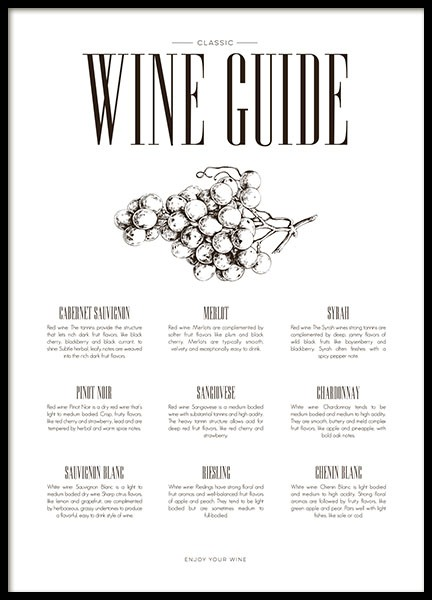 Kitchen poster with wine guide, stylish black and white prints