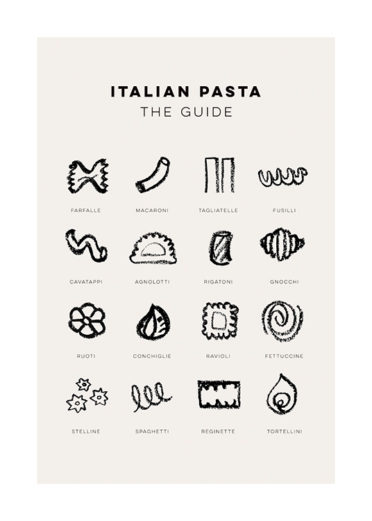 – Types of pasta with names written underneath them and the text