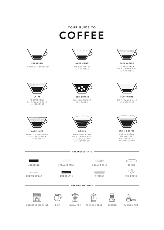 – Illustration with a guide to coffee, with coffee cups, an ingredient list and brewing methods
