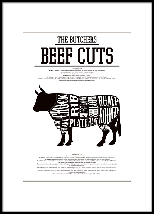 Posters With The Cuts Of A Cow Black And White Print For Kitchen