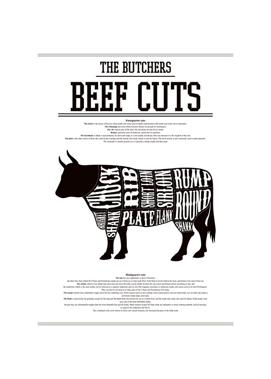 Beef Cuts, Posters / Black & white at Desenio AB (7680)