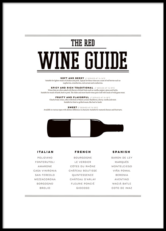 Kitchen Wall Art Wine Guide Poster For The